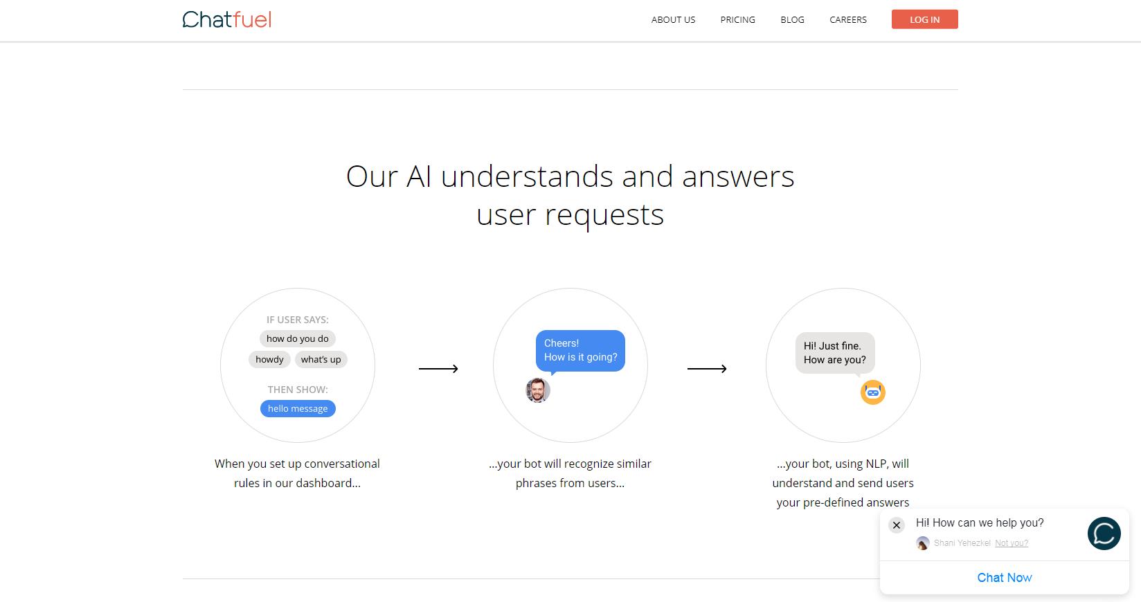 web kaynakları Chatfuel