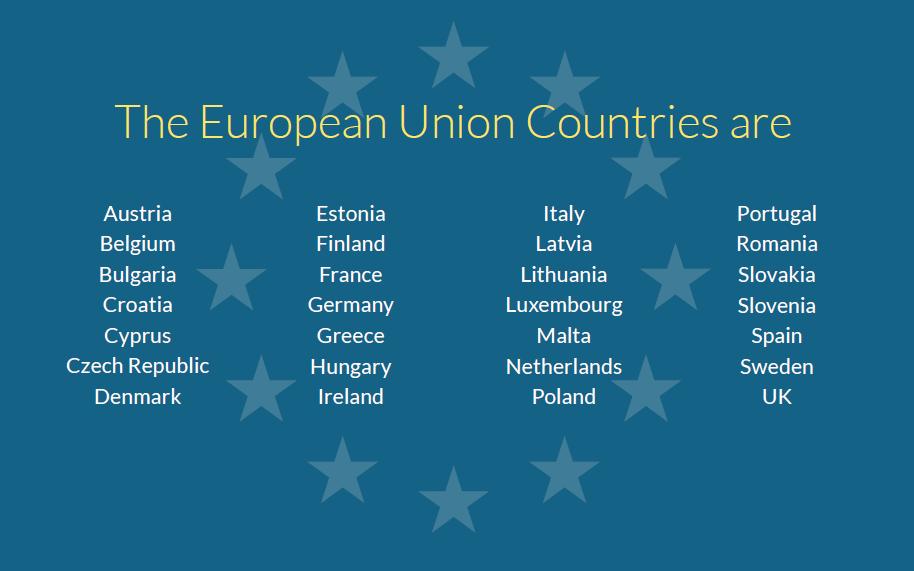 new GDPR landscape EU countries