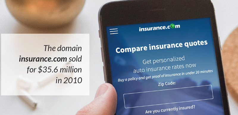 The domain insurance.com sold for $35.6 million in 2010