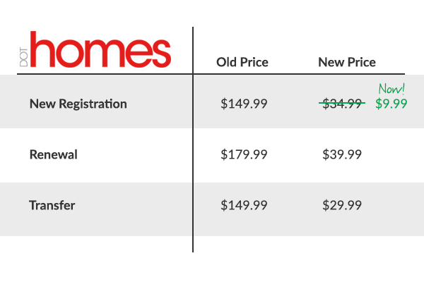 .homes domain old and new pricing table