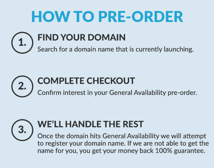 how to pre-order a domain name