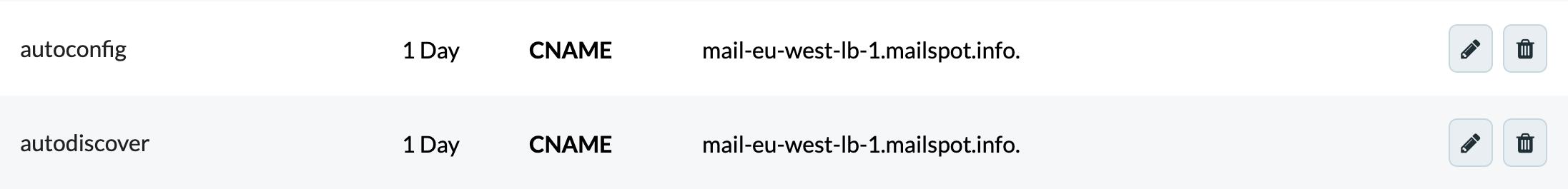 CNAME DNS records