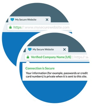 HTTPS SSL security in web browsers