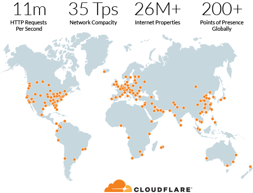 Cloudflare global reach