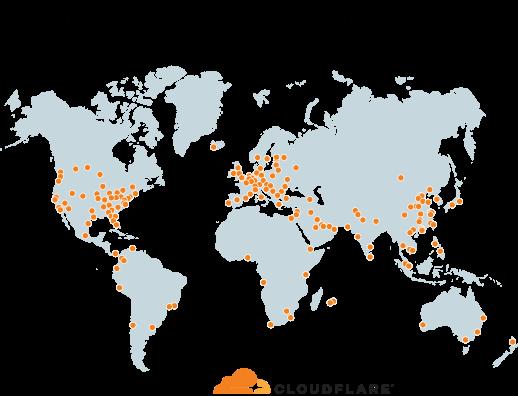 Cloudflare Premium DNS