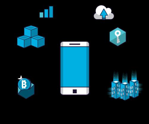 Handshake blockchain TLD ownership