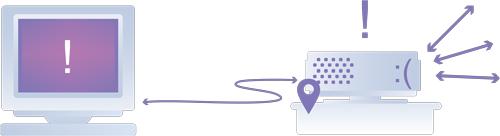 Secure Web Accelerator prevents server overload